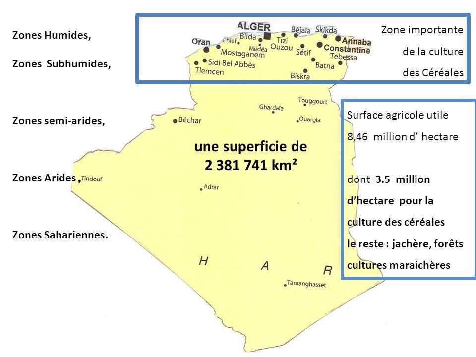 une superficie de 2 381 741 km² Zones Humides, Zones Subhumides,