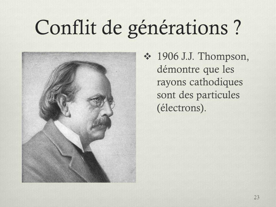Conflit de générations