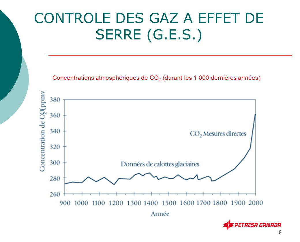 CONTROLE DES GAZ A EFFET DE SERRE (G.E.S.)