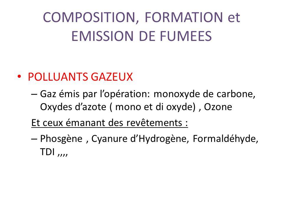 COMPOSITION, FORMATION et EMISSION DE FUMEES