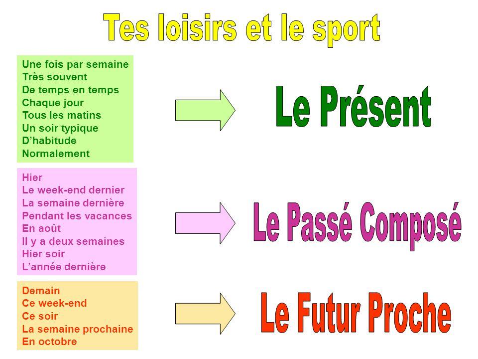 Tes loisirs et le sport Le Présent Le Passé Composé Le Futur Proche