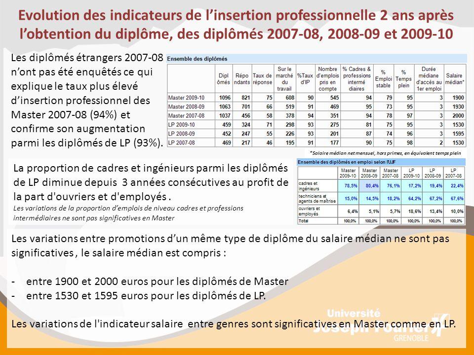 Evolution des indicateurs de l'insertion professionnelle 2 ans après l'obtention du diplôme, des diplômés 2007-08, 2008-09 et 2009-10