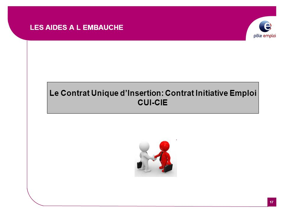 Le Contrat Unique d'Insertion: Contrat Initiative Emploi