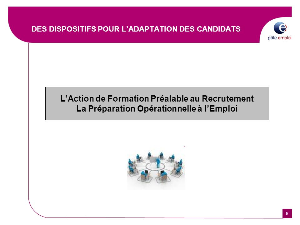 DES DISPOSITIFS POUR L'ADAPTATION DES CANDIDATS