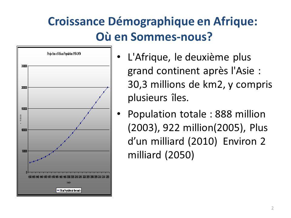 Croissance Démographique en Afrique: Où en Sommes-nous