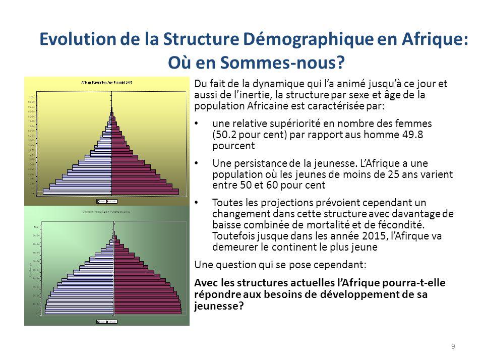 Evolution de la Structure Démographique en Afrique: Où en Sommes-nous