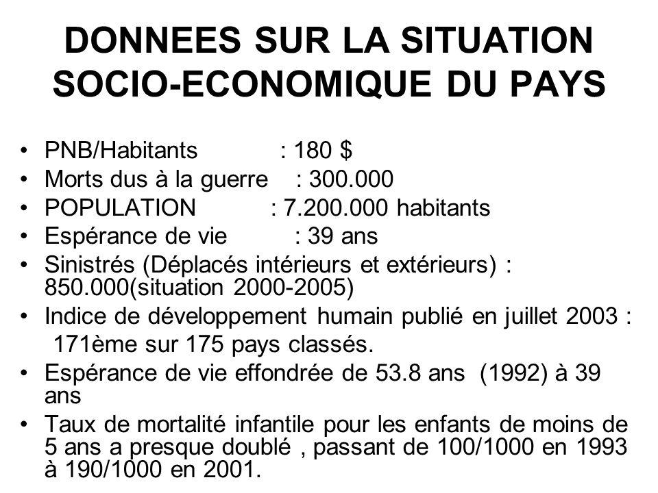 DONNEES SUR LA SITUATION SOCIO-ECONOMIQUE DU PAYS