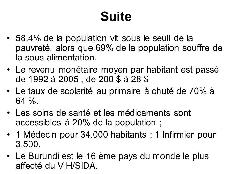 Suite 58.4% de la population vit sous le seuil de la pauvreté, alors que 69% de la population souffre de la sous alimentation.
