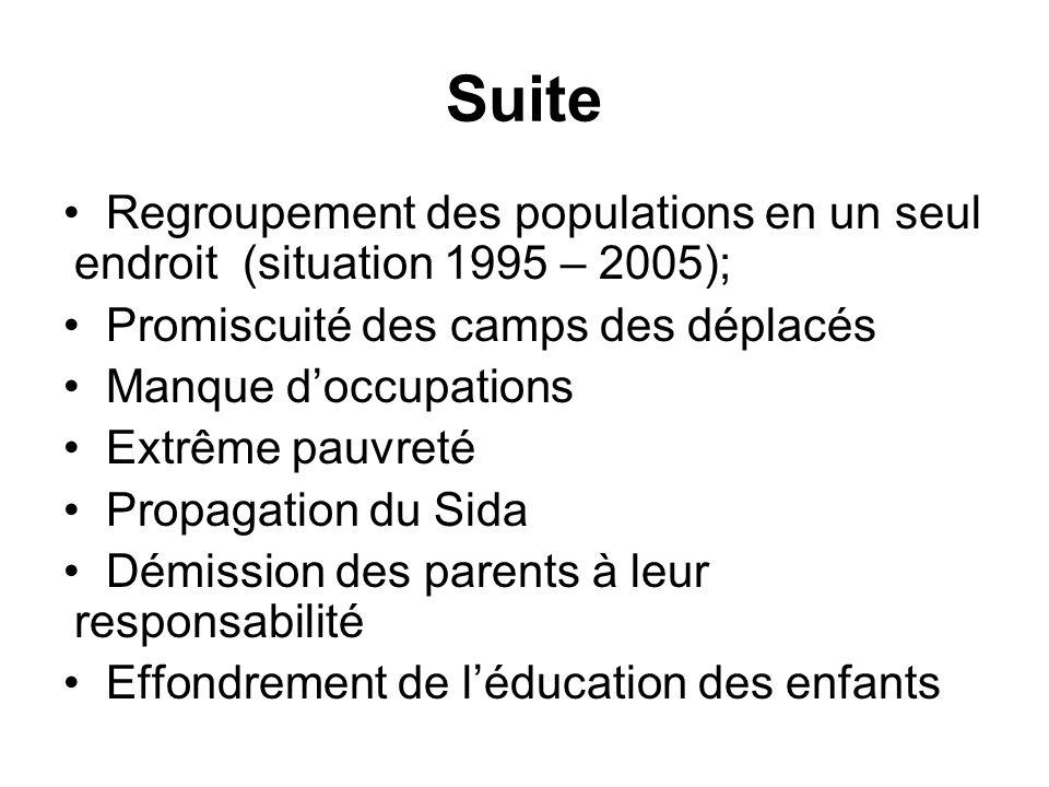 Suite Regroupement des populations en un seul endroit (situation 1995 – 2005); Promiscuité des camps des déplacés.