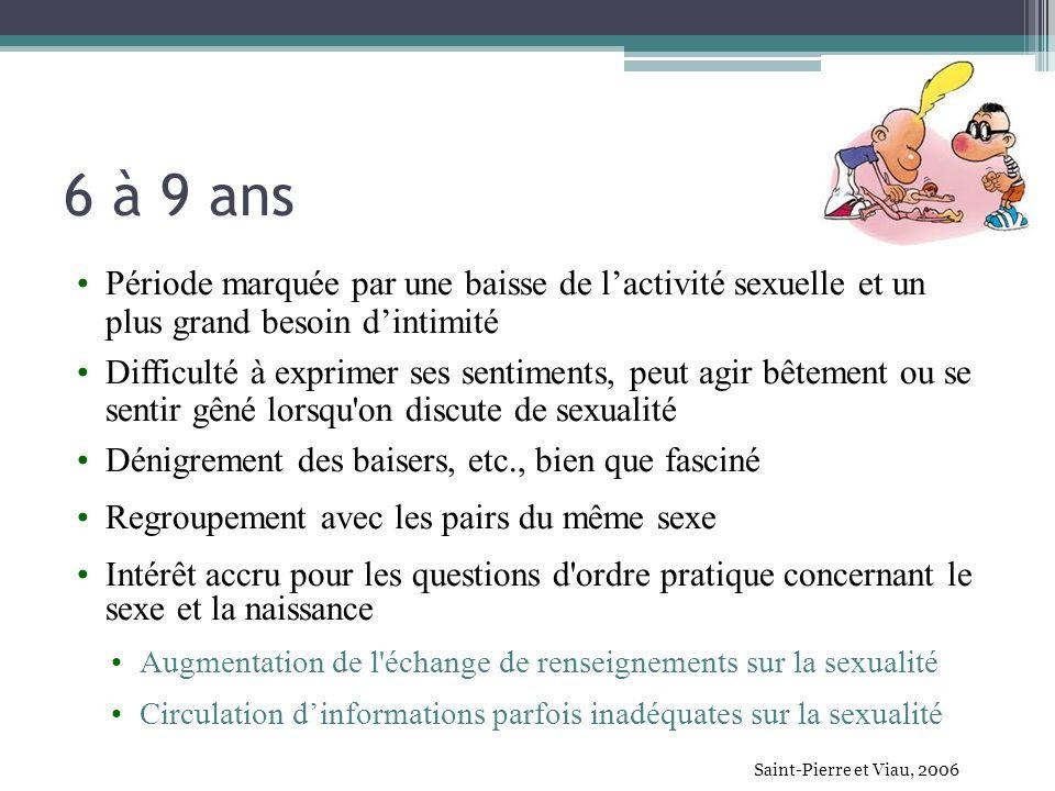 6 à 9 ans Période marquée par une baisse de l'activité sexuelle et un plus grand besoin d'intimité.