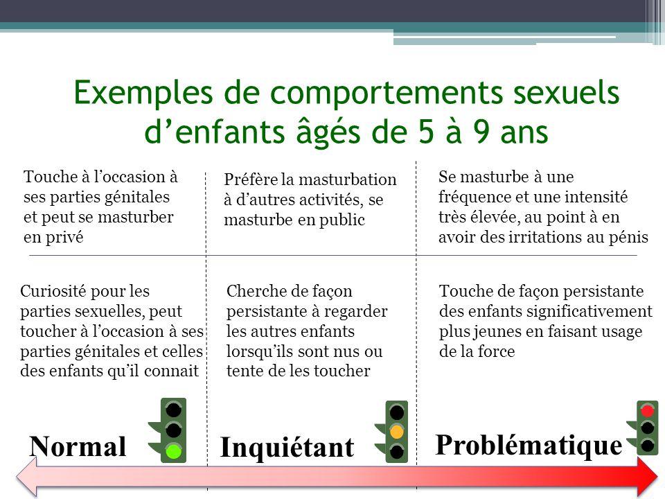 Exemples de comportements sexuels d'enfants âgés de 5 à 9 ans