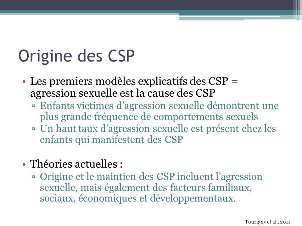 Origine des CSP Les premiers modèles explicatifs des CSP = agression sexuelle est la cause des CSP.