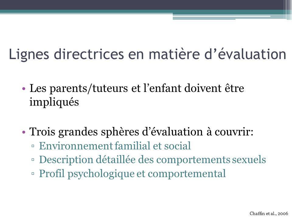 Lignes directrices en matière d'évaluation