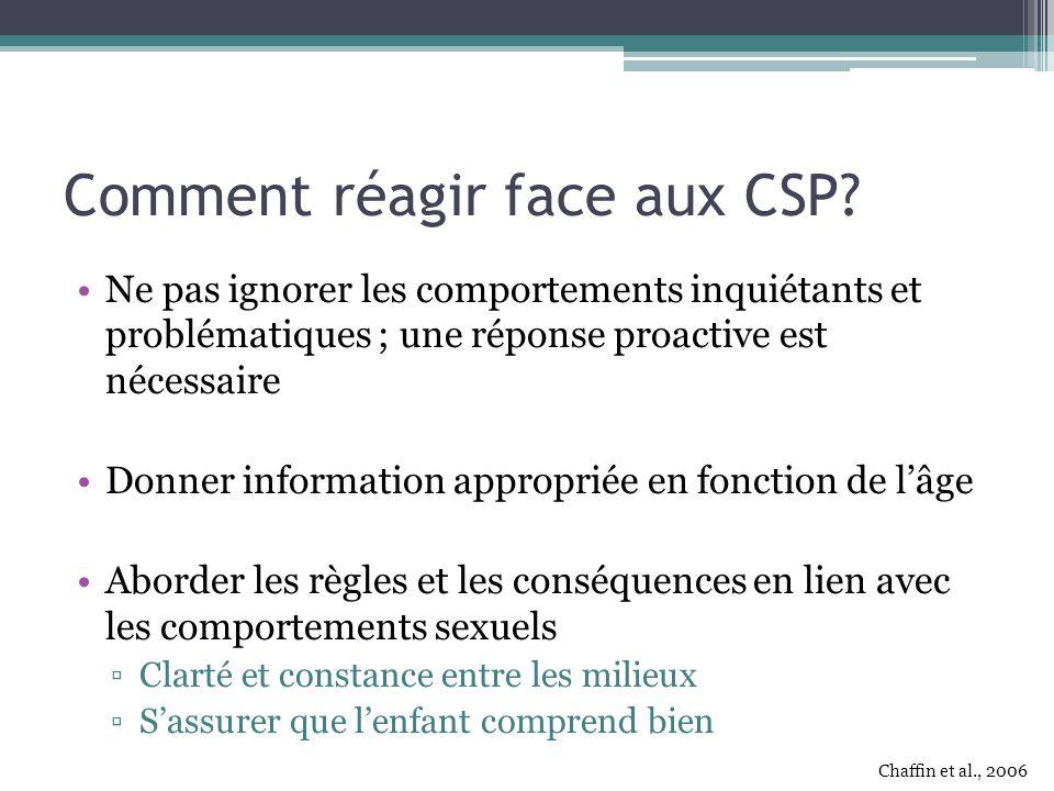 Comment réagir face aux CSP