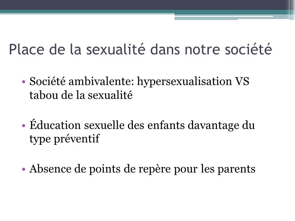 Place de la sexualité dans notre société