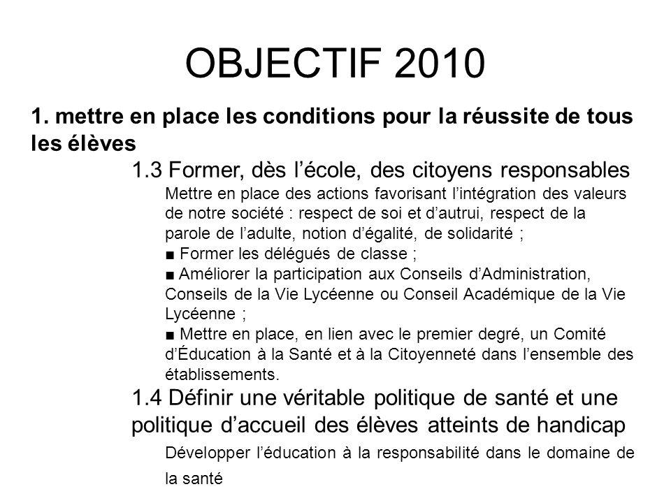 OBJECTIF 2010 1. mettre en place les conditions pour la réussite de tous les élèves. 1.3 Former, dès l'école, des citoyens responsables.