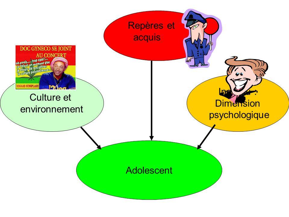 Repères et acquis Culture et environnement Individu : Dimension psychologique Adolescent