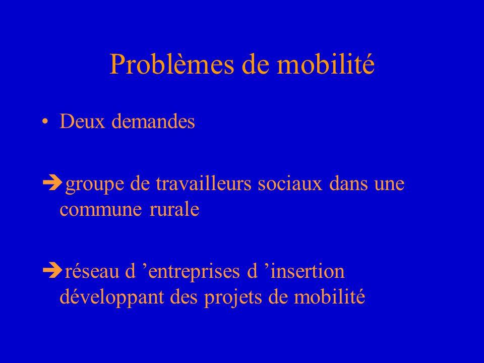 Problèmes de mobilité Deux demandes
