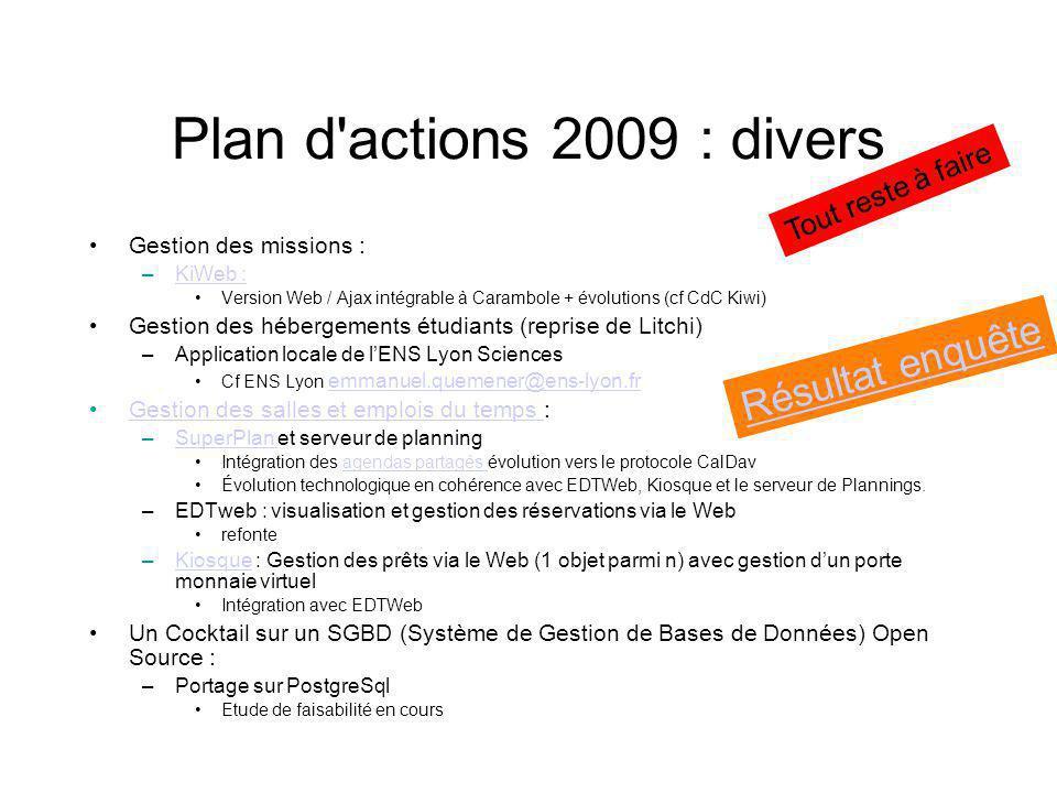 Plan d actions 2009 : divers Résultat enquête Tout reste à faire