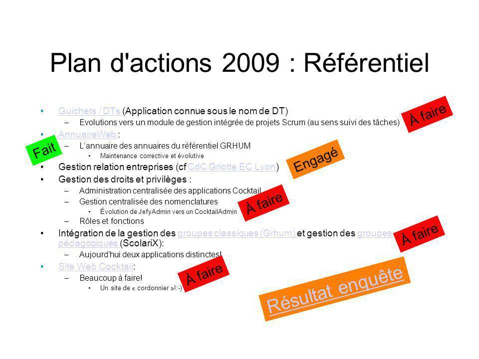 Plan d actions 2009 : Référentiel