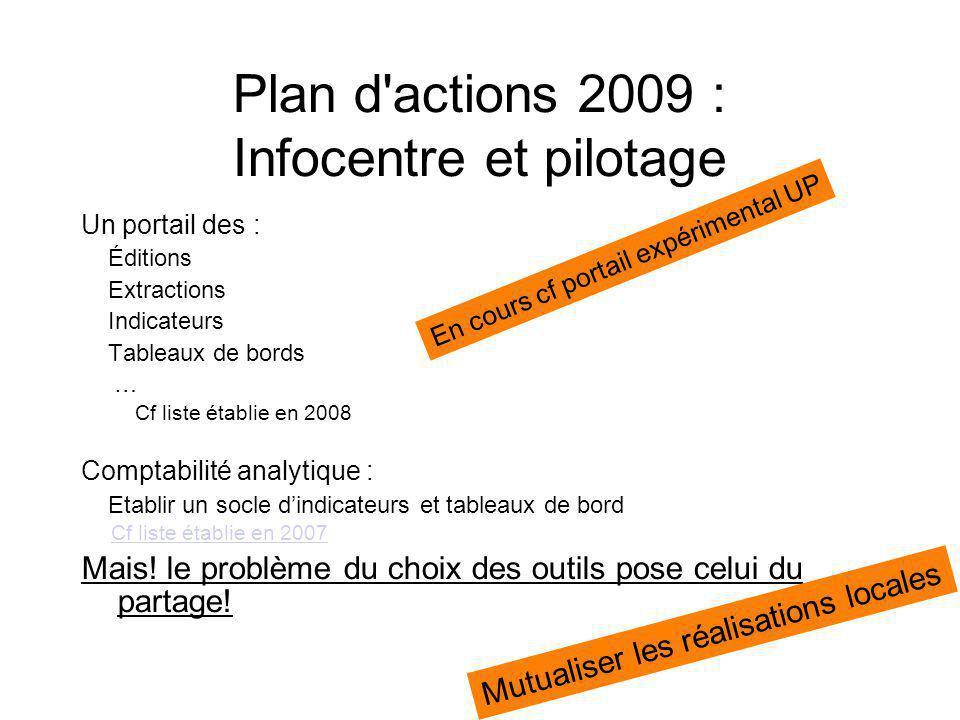 Plan d actions 2009 : Infocentre et pilotage
