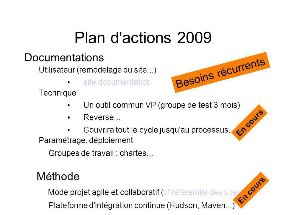 Plan d actions 2009 Documentations Besoins récurrents Méthode