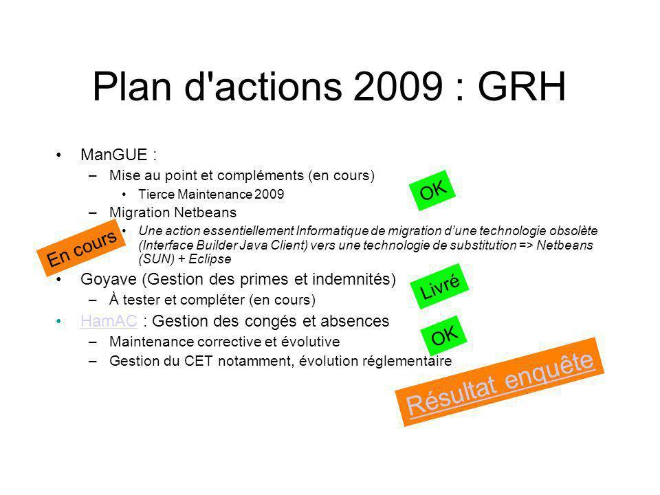 Plan d actions 2009 : GRH Résultat enquête OK En cours Livré OK