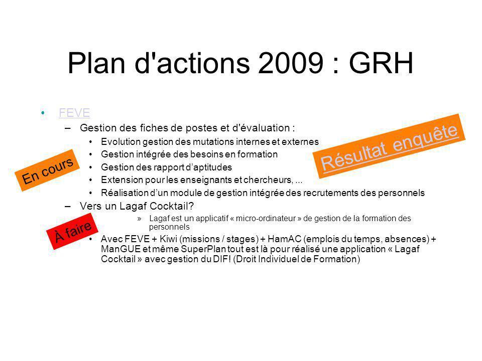 Plan d actions 2009 : GRH Résultat enquête En cours À faire FEVE