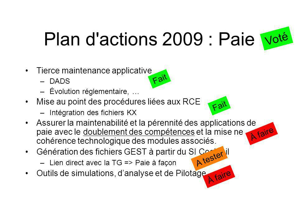 Plan d actions 2009 : Paie Voté Tierce maintenance applicative Fait