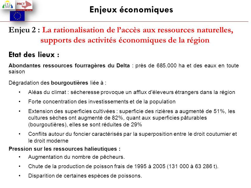 Enjeux économiques Enjeu 2 : La rationalisation de l'accès aux ressources naturelles, supports des activités économiques de la région.