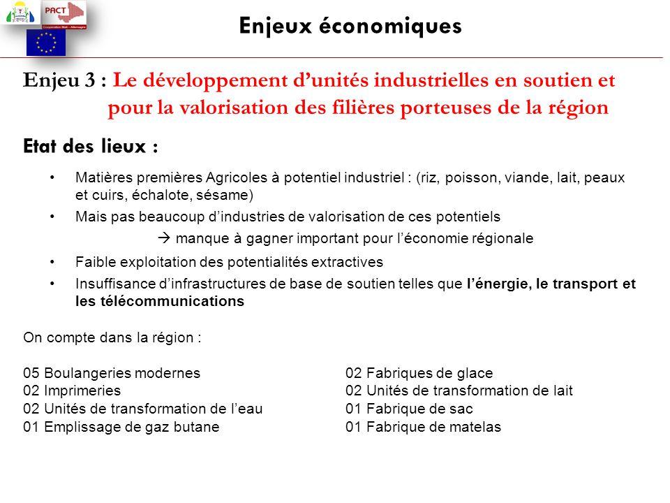 Enjeux économiques Enjeu 3 : Le développement d'unités industrielles en soutien et pour la valorisation des filières porteuses de la région.
