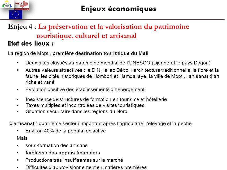 Enjeux économiques Enjeu 4 : La préservation et la valorisation du patrimoine touristique, culturel et artisanal.