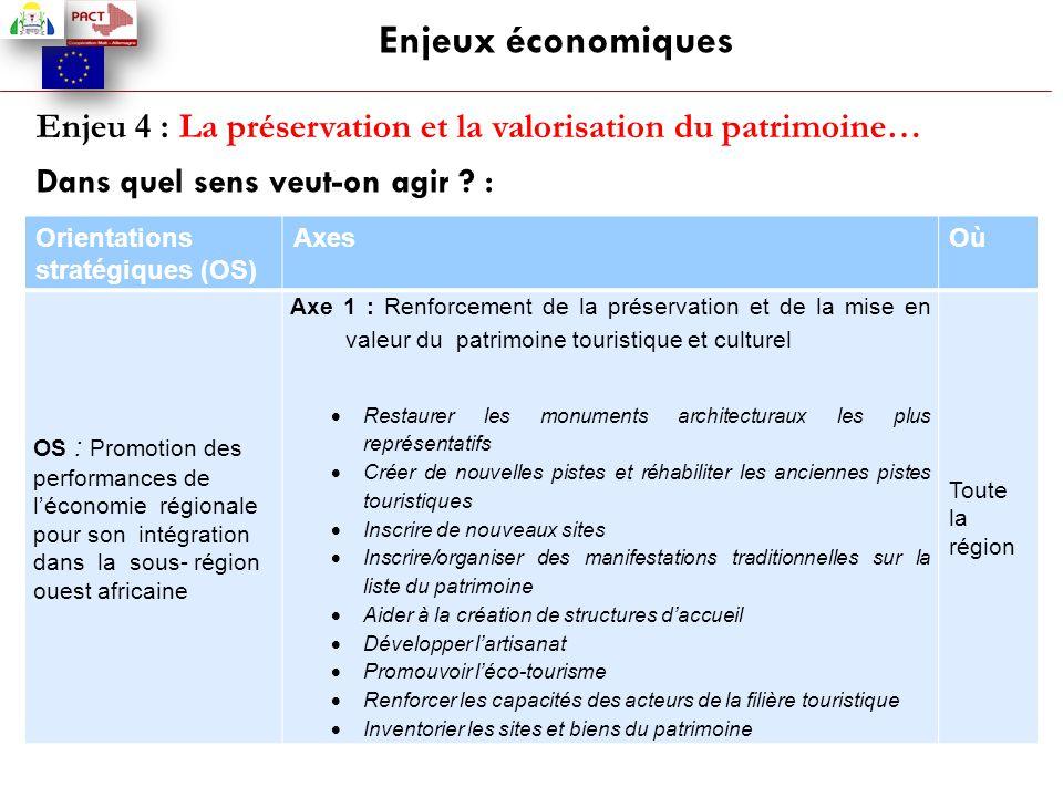 Enjeux économiques Enjeu 4 : La préservation et la valorisation du patrimoine… Dans quel sens veut-on agir :
