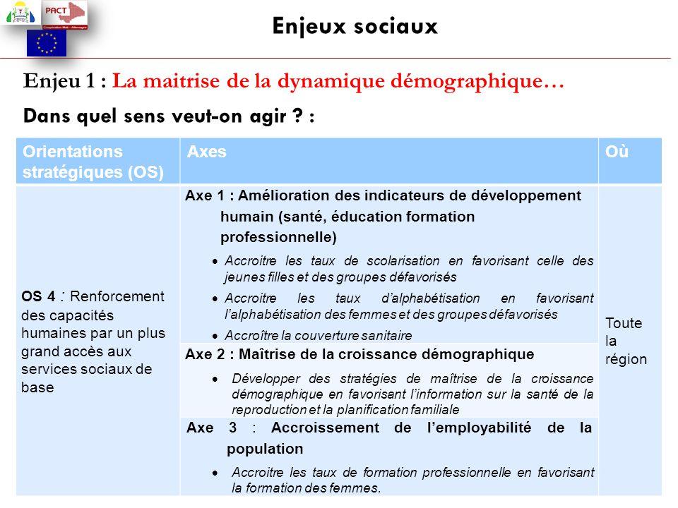 Enjeux sociaux Enjeu 1 : La maitrise de la dynamique démographique…