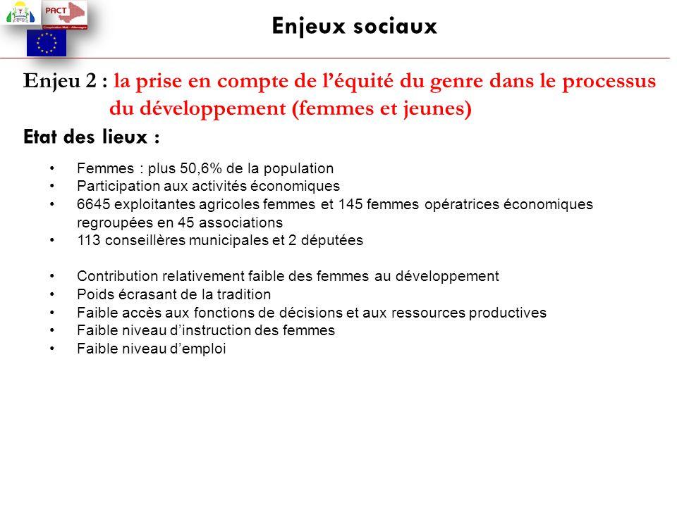 Enjeux sociaux Enjeu 2 : la prise en compte de l'équité du genre dans le processus du développement (femmes et jeunes)