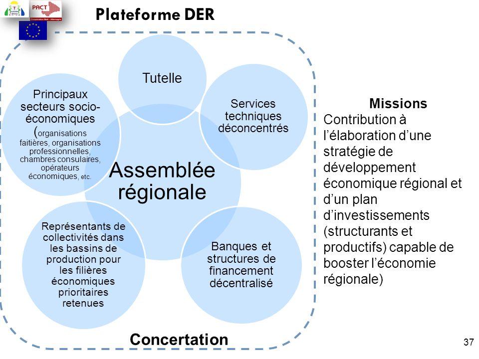 Plateforme DER Concertation Tutelle Missions