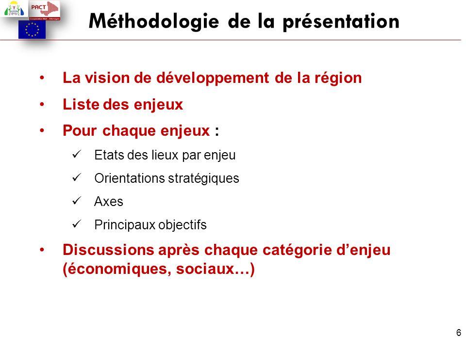 Méthodologie de la présentation