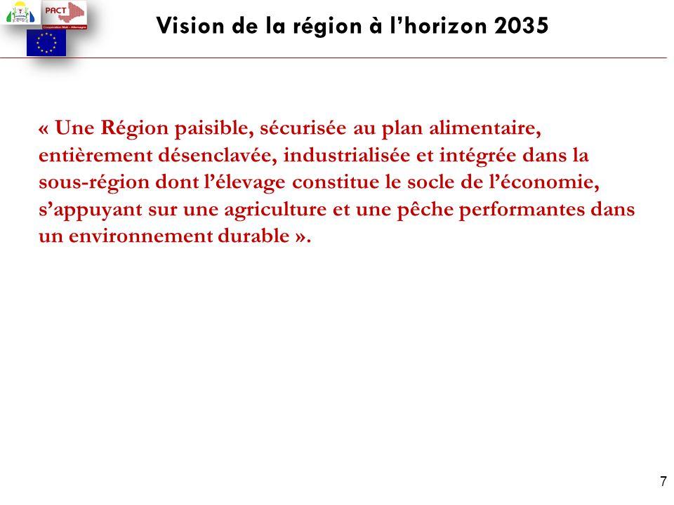Vision de la région à l'horizon 2035