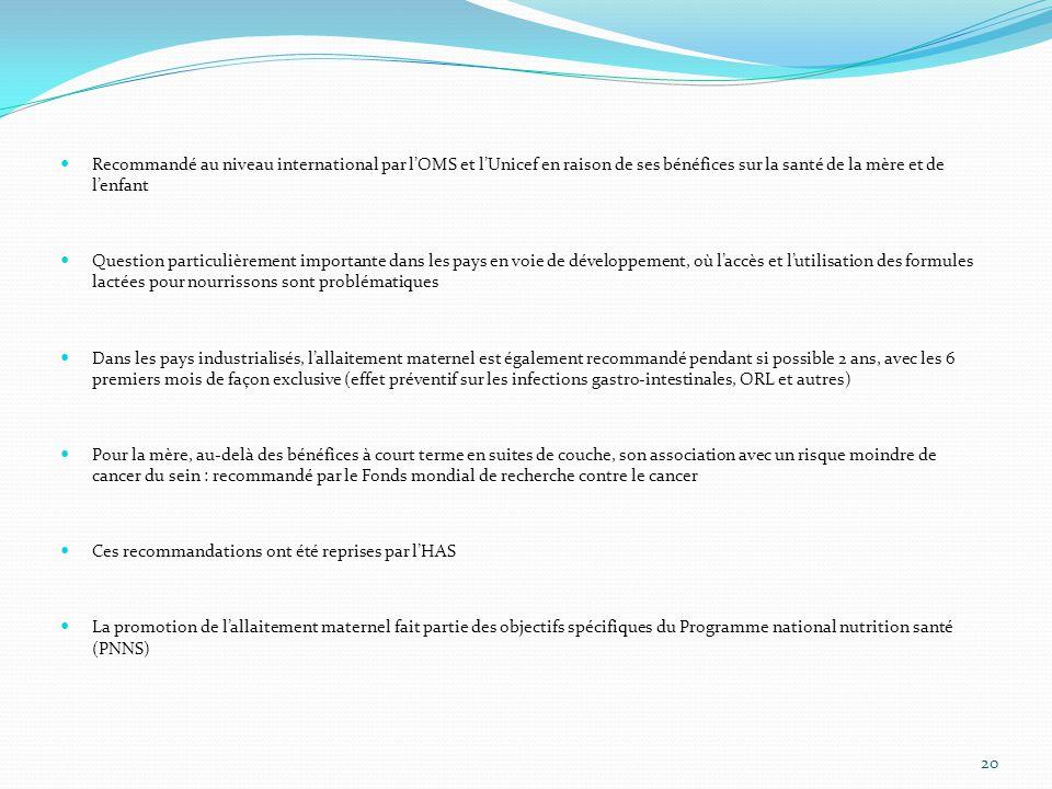 Recommandé au niveau international par l'OMS et l'Unicef en raison de ses bénéfices sur la santé de la mère et de l'enfant