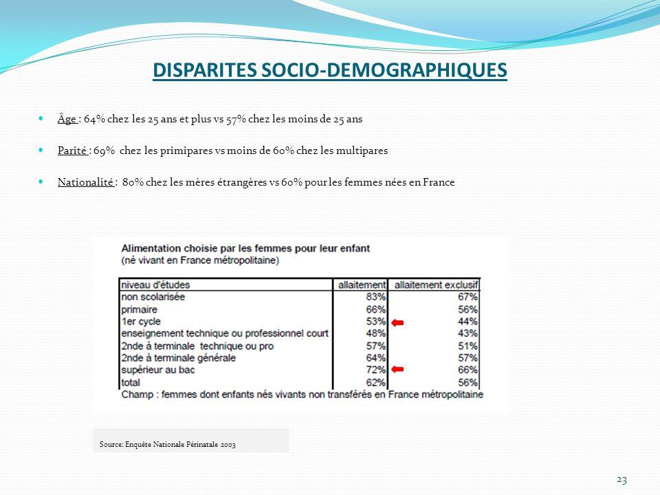 DISPARITES SOCIO-DEMOGRAPHIQUES