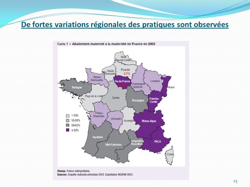 De fortes variations régionales des pratiques sont observées