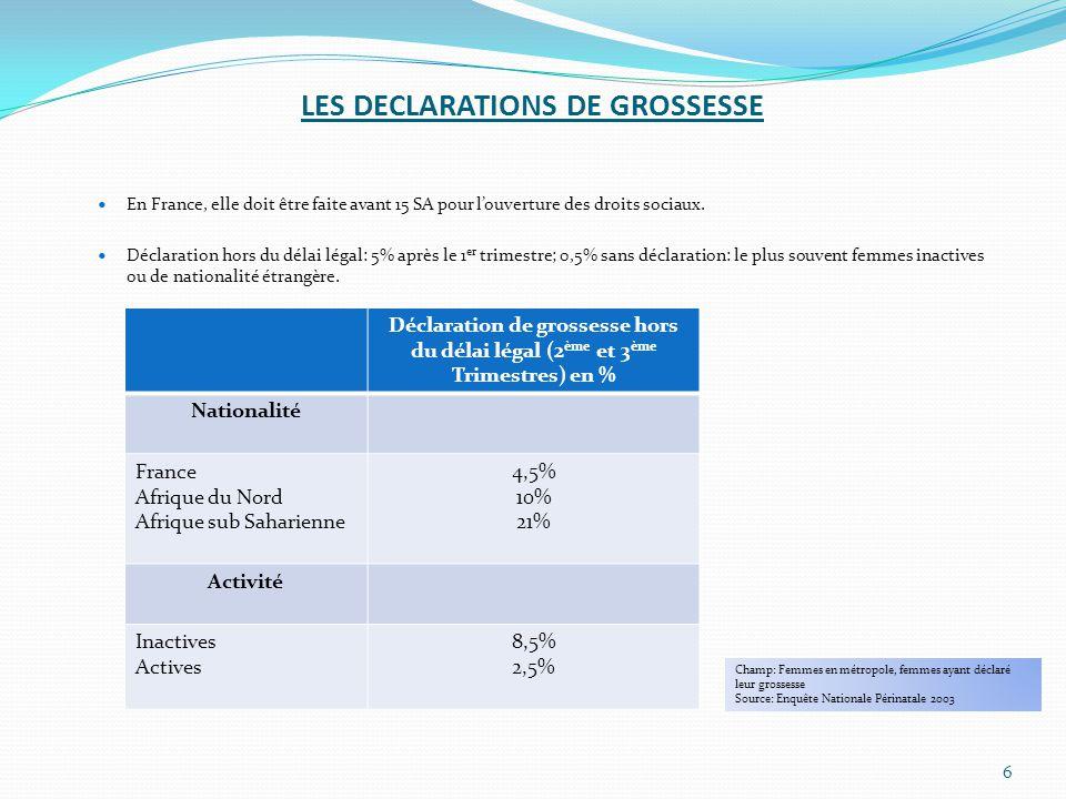 LES DECLARATIONS DE GROSSESSE