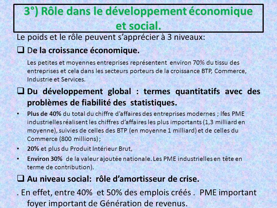 3°) Rôle dans le développement économique et social.