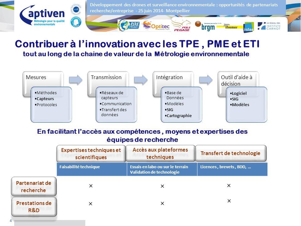 Contribuer à l'innovation avec les TPE , PME et ETI