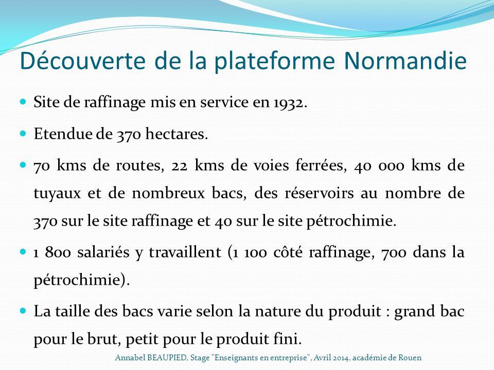 Découverte de la plateforme Normandie