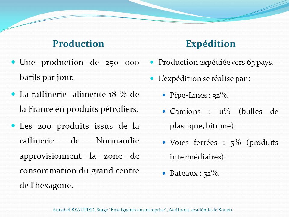 Production Expédition