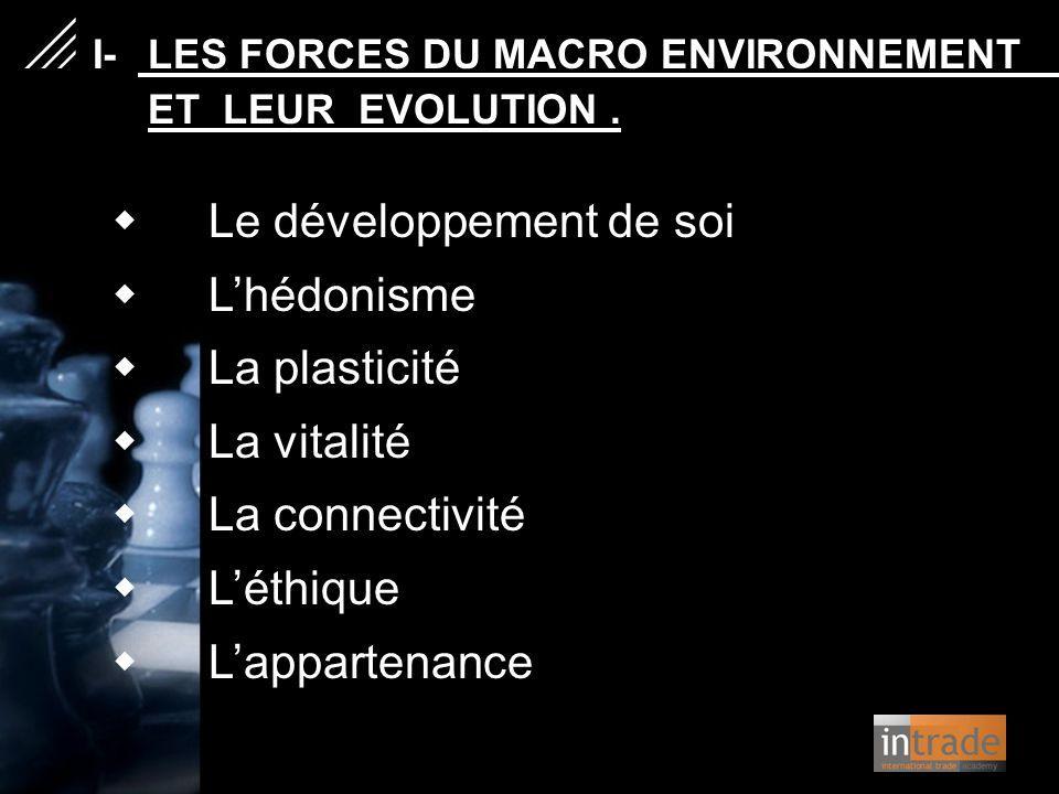 I- LES FORCES DU MACRO ENVIRONNEMENT ET LEUR EVOLUTION .