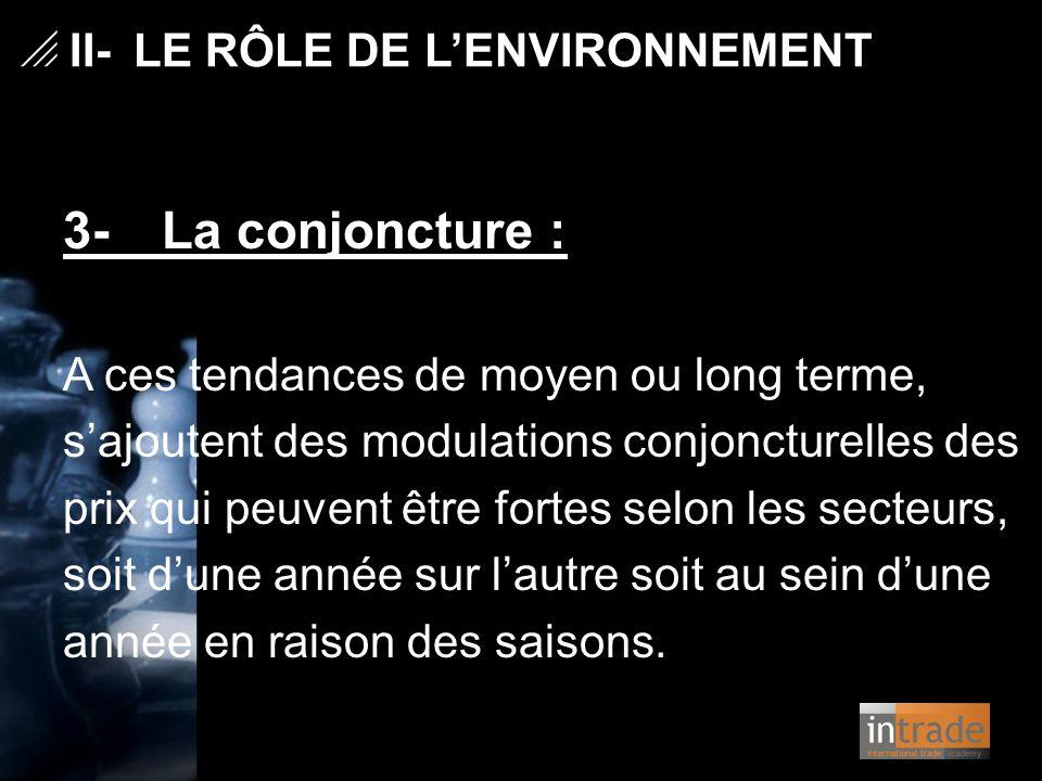 3- La conjoncture : II- LE RÔLE DE L'ENVIRONNEMENT