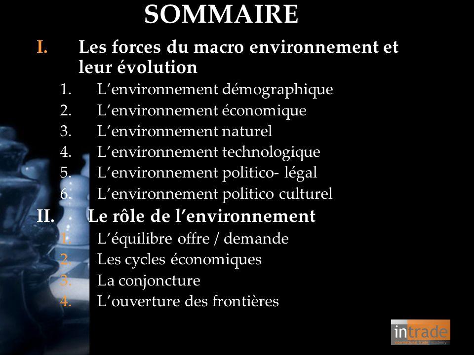 SOMMAIRE Les forces du macro environnement et leur évolution