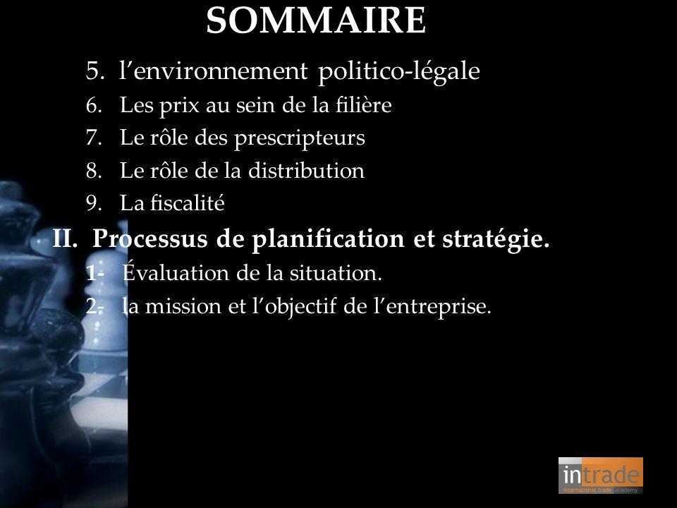 SOMMAIRE 5. l'environnement politico-légale